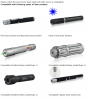 11.28mm Diameter Zoomable Laser Pointer Lens, compatible with almost all laser pointers with interchangeable lens design.